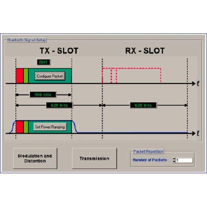Внешнее программное обеспечение Rohde & Schwarz SMx-K5