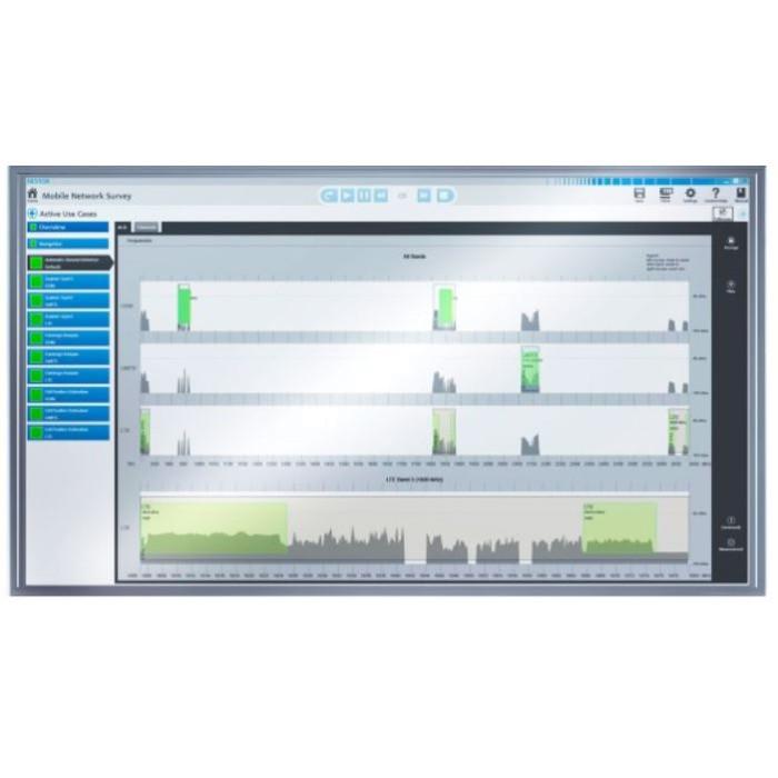 Программное обеспечение для мониторинга мобильной сети Nestor Mobile Network Survey