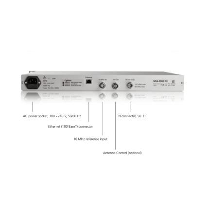 Удаленно управляемый анализатор спектра NRA-6000 RX (9kHz-6GHz) от Narda