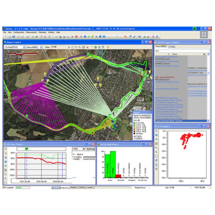 Программное обеспечение для измерения покрытия Rohde & Schwarz ROMES