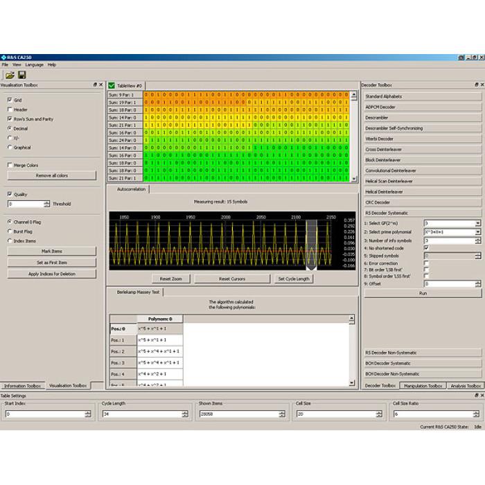 Анализатор битовых потоков Rohde & Schwarz CA250