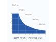 Источник питания QPX750SP от Aim-TTi